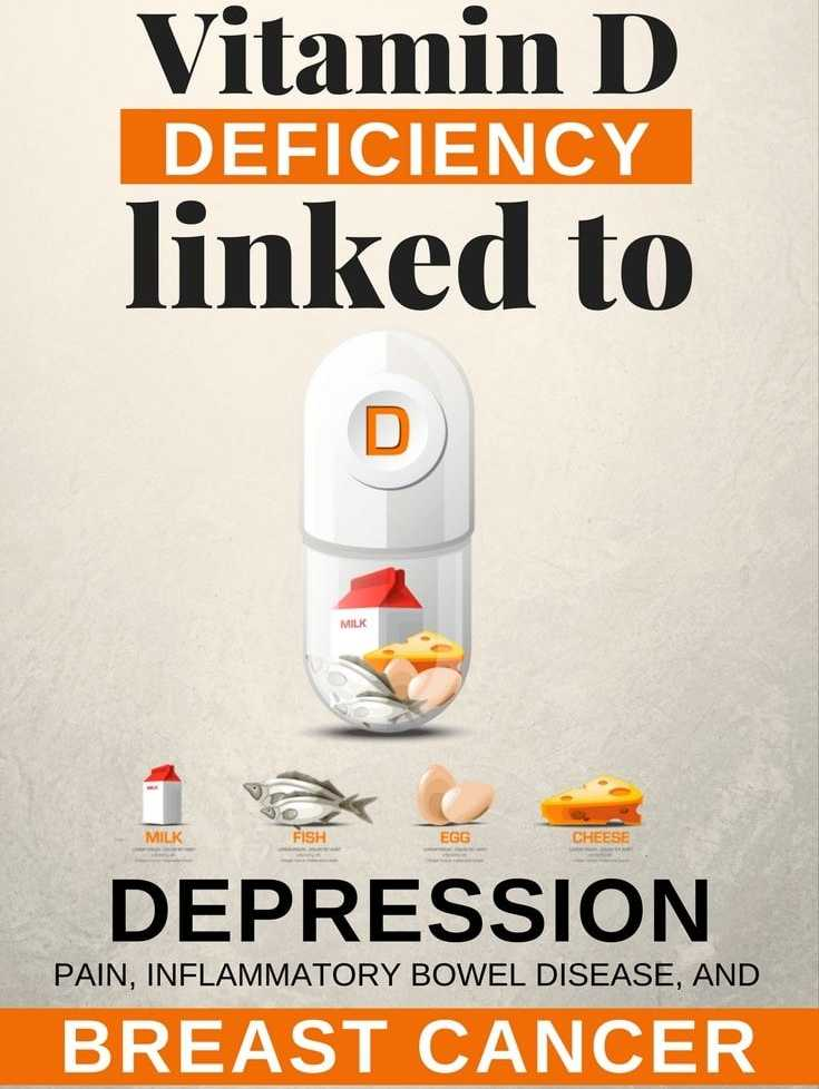 Vitamin D Deficiency Linked To Mental Health and Depression - Timeslifestyle