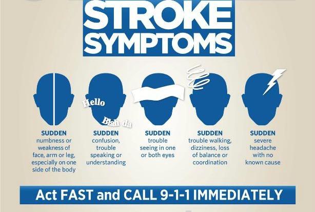 warning signs of Stroke