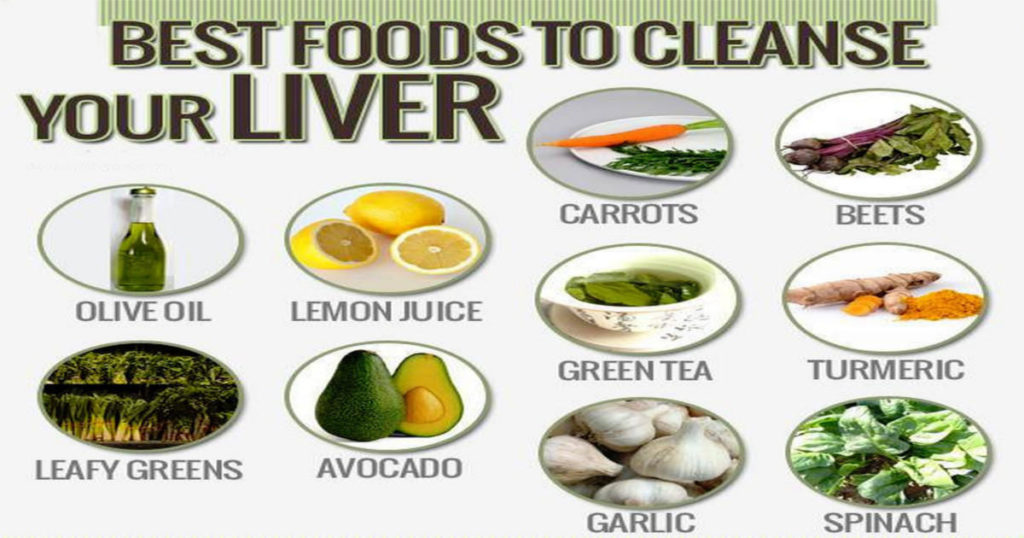 Foods to cleanse and repair your liver and kidney health food for healthy liver forumfinder Image collections