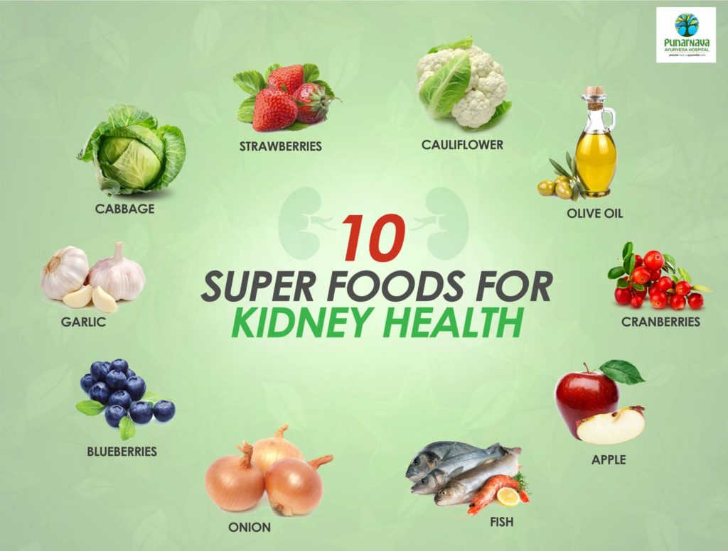 Good Food For Kidney Problems