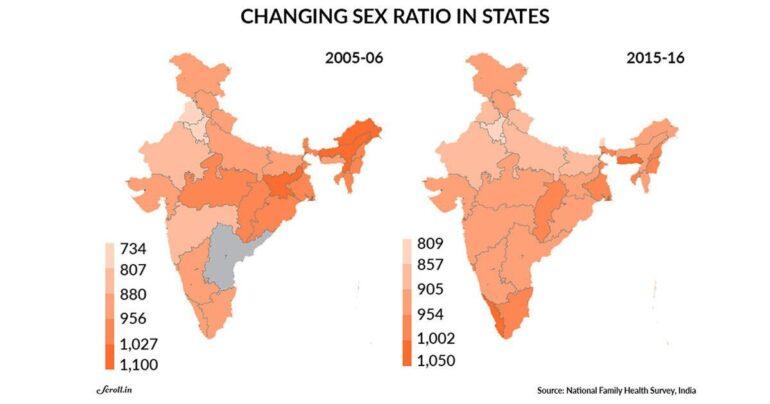 india sex ratio girls to boys