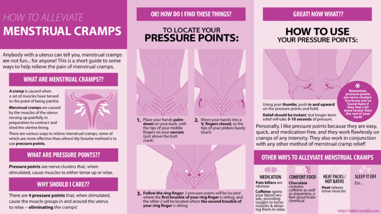 Home Remedies For Heavy Periods