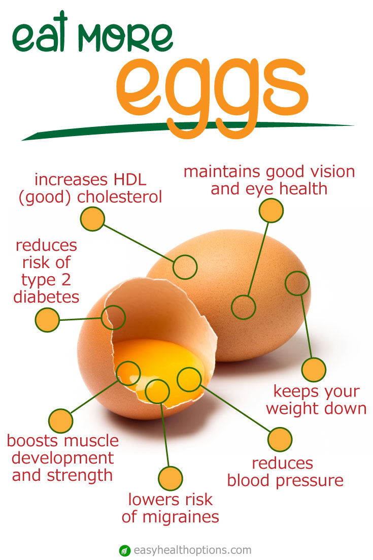 Egg Can Help Boost Hair Growth and Control Diabetes