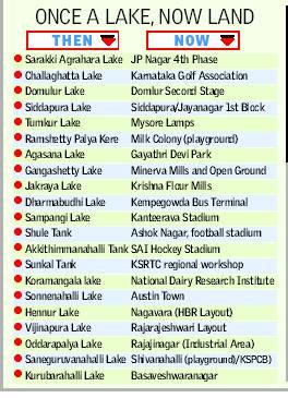 bangalore lake encroachment